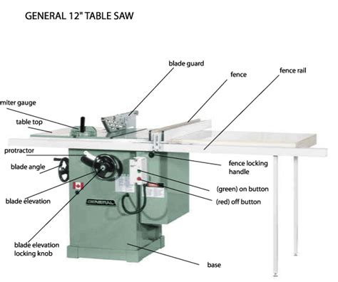 stjosephcoupland sawstop table saw
