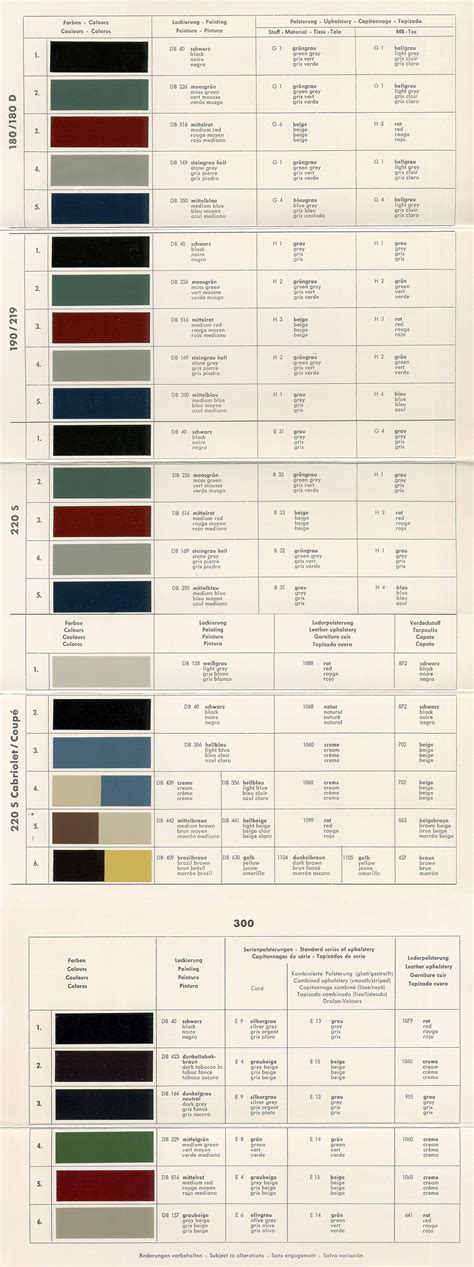 mercedes ponton paint codes color charts 169 www mbzponton org