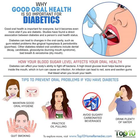 why is st associated with why health is so important for diabetics top