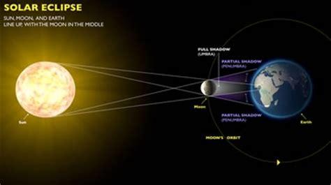 total solar eclipse 2017 live stream   exploratorium