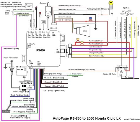 Alarm Motor car alarm wiring diagram fitfathers me