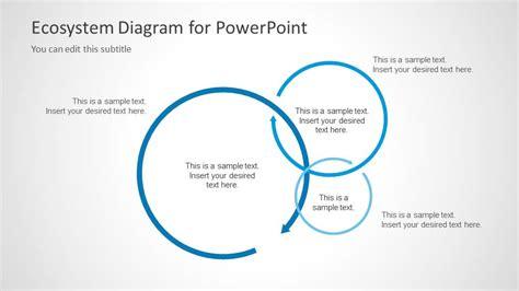 ecosystem diagram ecosystem diagram for powerpoint slidemodel