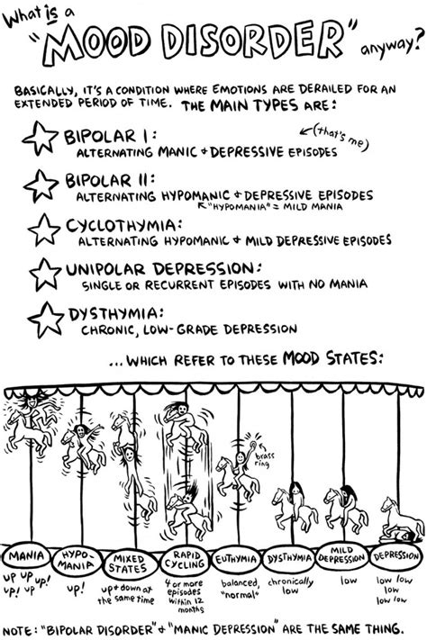bipolar mood swings relationships what bipolar disorder really feels like pdresources