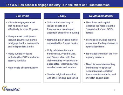 Mortgage Bailee Letter Overview Of The Company Strategy October 27 2011