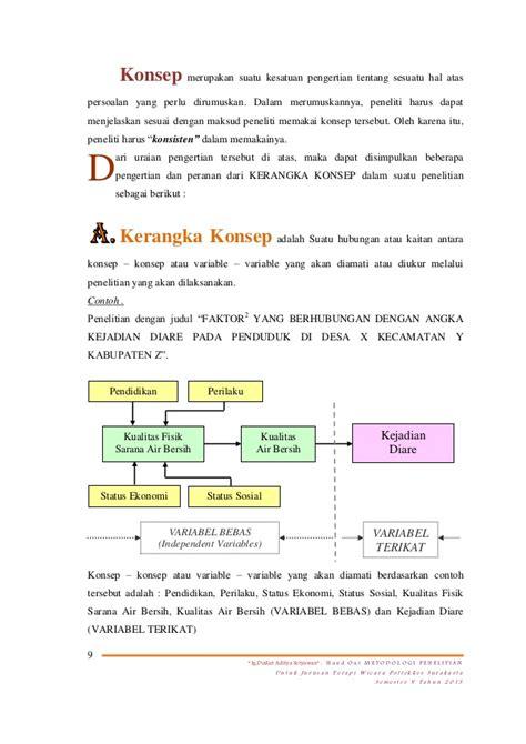 cara membuat kuesioner penelitian pdf tinjauan pustaka kerangka teori kerangka konsep penelitian
