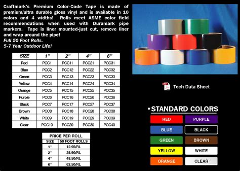 Color Code For Painting Pipes 17812810815