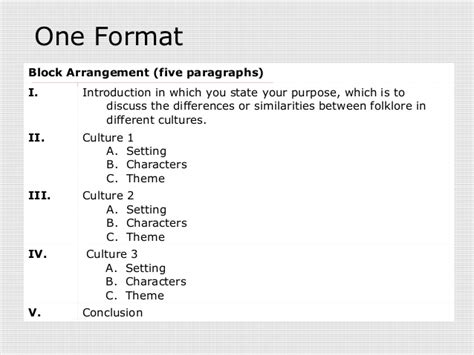 Block Style Writing Essay by Block Format Essay Botbuzz Co