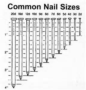 dunn lumber wood guide    great site for wood sizes charts