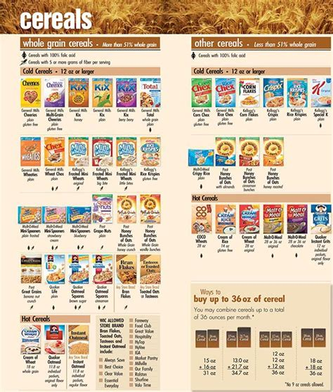 whole grains for wic minnesota wic food list