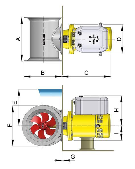 boegschroef polyester boot vetus polyester hekschroeftunnel diameter 400 mm