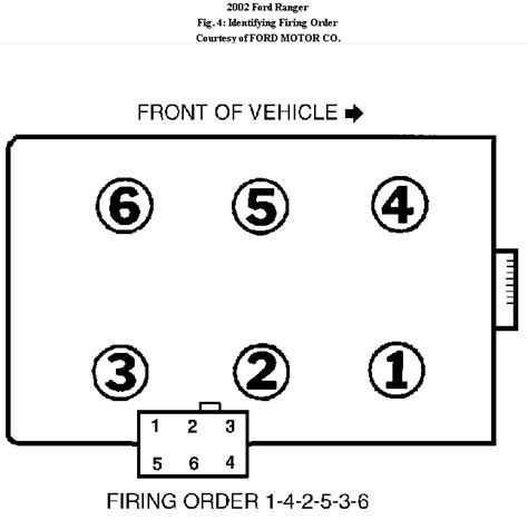 2003 ford f150 firing order diagram autos post