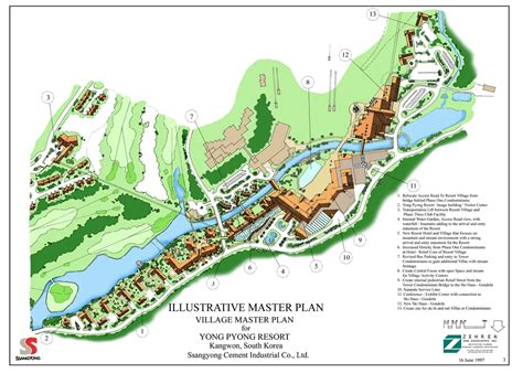 Architectural Design Home Plans portfolio categories mountain resort communities archive
