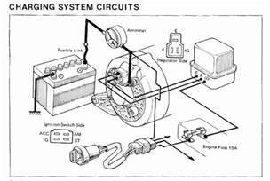 alternator wiring ih8mud forum