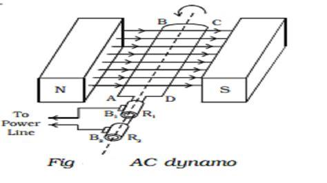 ac generator dynamo single phase and ac generator alternator three phase study