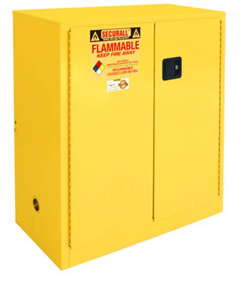 osha approved propane storage – ppi blog