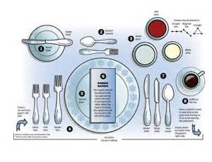 how to set a table all set for supper how to properly set a table food and