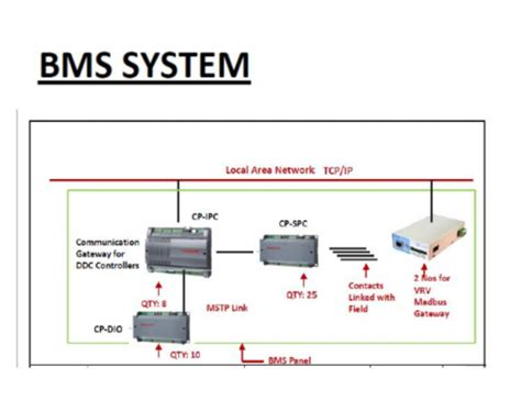 bms system diagram wiring diagram schemes