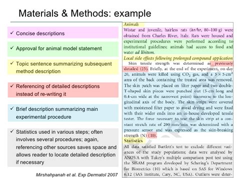 Materials And Methods Section by Scientific Writing 101
