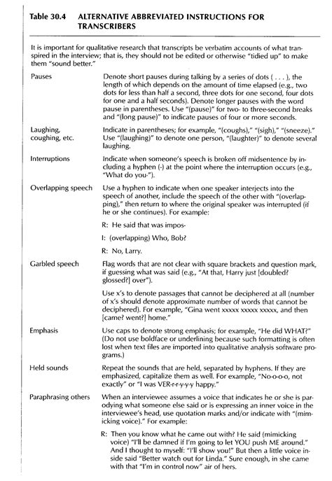dissertation interviews how to write methodology section of dissertation