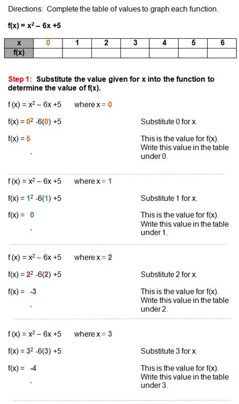 Table Of Values Maker by Quadratic Functions