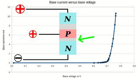 capacitor from base to ground resistor de base transistor 28 images index www talkingelectronics resistor de base