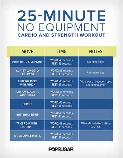 25 minute cardio and strength circuit workout