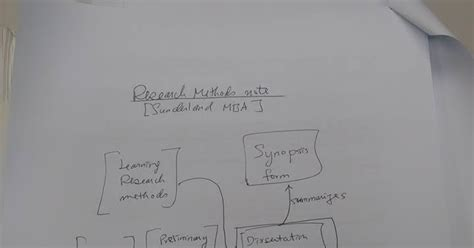 Sunderland Mba by Mba Sunderland Research Methods Briefing Session