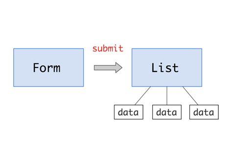 pattern javascript test フロントエンドjavascriptにおける設計とテスト