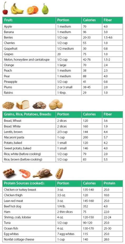 iifym dieting the ultimate beginner s calorie counting diet guide to eat all the foods you if it fits your macros and still build burn and lose weight books best 25 calorie chart ideas on calorie