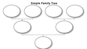 simple family tree template family trees for simple www imgkid the image