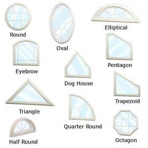 Different Shapes Of Windows Inspiration Window Contractor Ky The Company You Trust