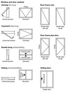 Fold Out Awning Window And Door Schedules Blueprints