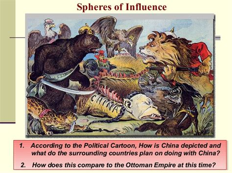 china spheres of influence political cartoon imperialism in china