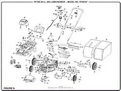 homelite ry40107 20 in 40 volt lawn mower parts diagram for wiring diagram