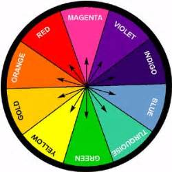 show me a color wheel colour therapy
