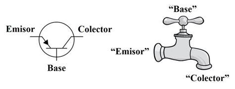 transistor mosfet explicacion un poco de ciencia por favor 187 la invenci 243 n transistor el comienzo de una nueva 233 poca