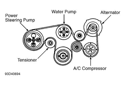 2002 ford taurus serpentine belt diagram solved need a 2002 ford taurus serpentine belt diagram