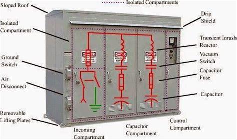joules de capacitor capasitor bank pulsar 220 28 images 4000 joule capacitor bank kaizer power electronics your