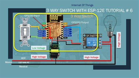 iot diy home automation with 3 way switch part 1
