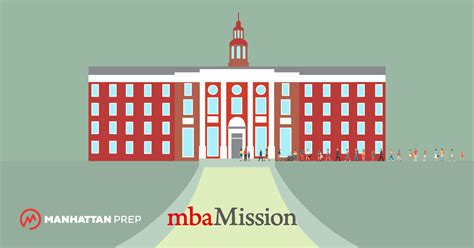 Gre Scores For Harvard Mba by Gre Strategies And News Manhattan Prep