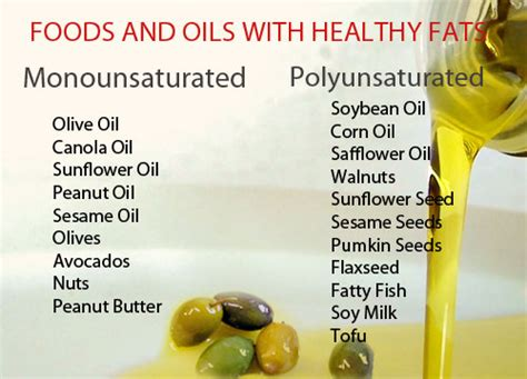 list of healthy unsaturated fats eat to lose 187 anitagetfit