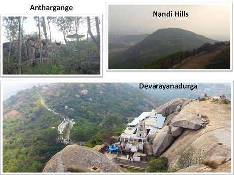 places near bangalore