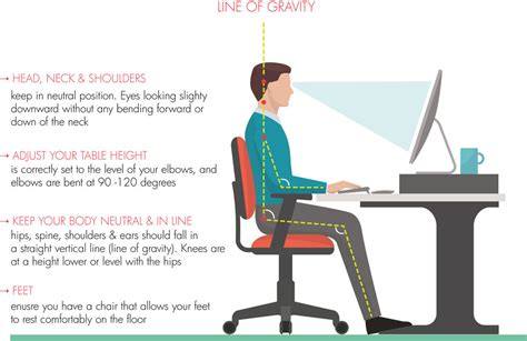 how to keep posture at a desk standing desk ergonomics finding your place