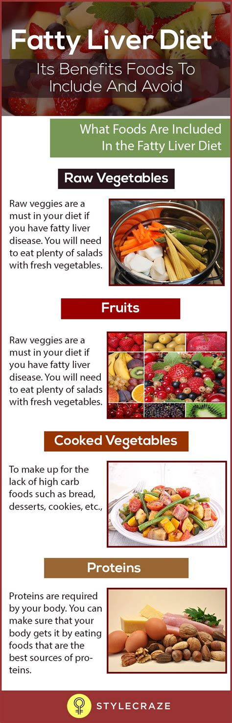 Foods To Avoid During Liver Detox by Best 25 Fatty Liver Ideas On Fatty Liver Diet