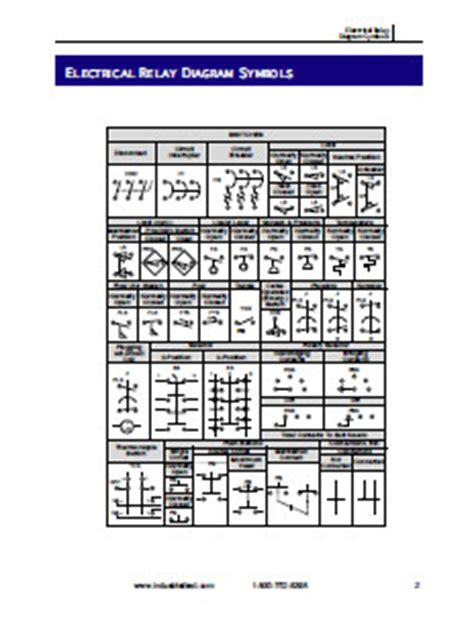 electrical relay diagram and p symbols library ee pics