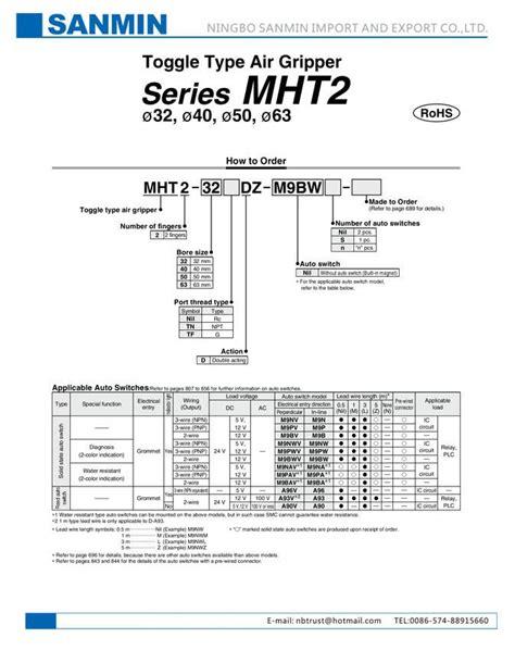 100 smc solenoid wiring diagram festo solenoid