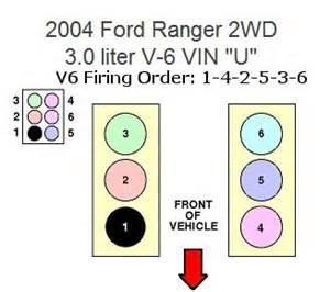 2001 Ford Escape Firing Order Spark Wire Firing Order Diagram For 2002 Ford Ranger