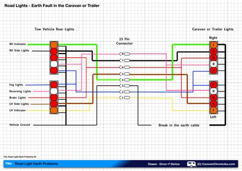 wiring diagram for ifor williams trailer lights 7 way