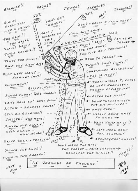 swing programs the secret formula of scratch golfers an exercise to try golf fitness training and