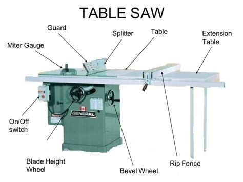 bench saw safety table saw safety